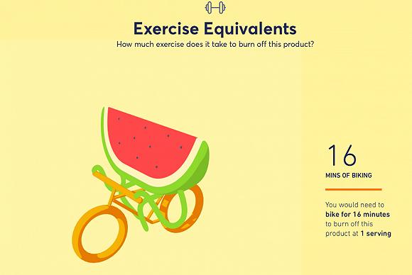 这个创意网站告诉你食物都是从哪里来的