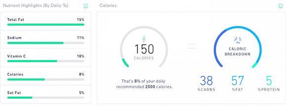 这个创意网站告诉你我们都吃了什么